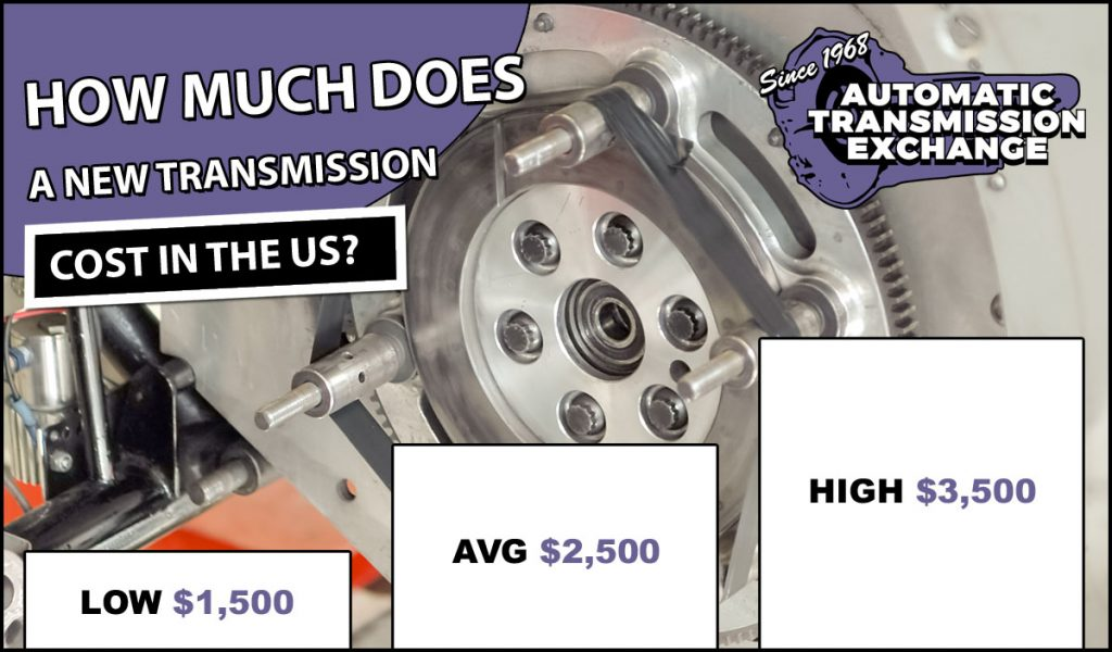 New Transmission Cost
