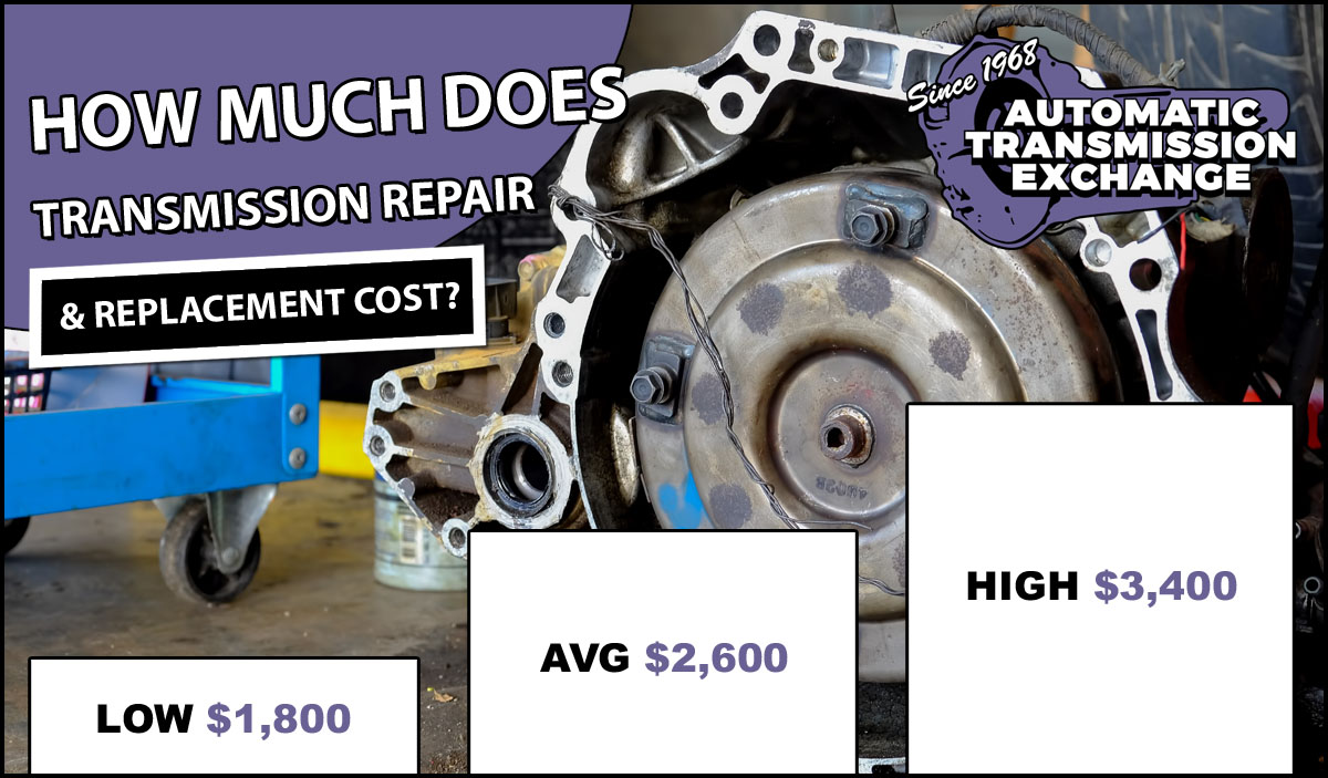 How Much Does It Cost To Replace A Clutch >> Transmission Cost 2020 | Repair | Replacement | Rebuild